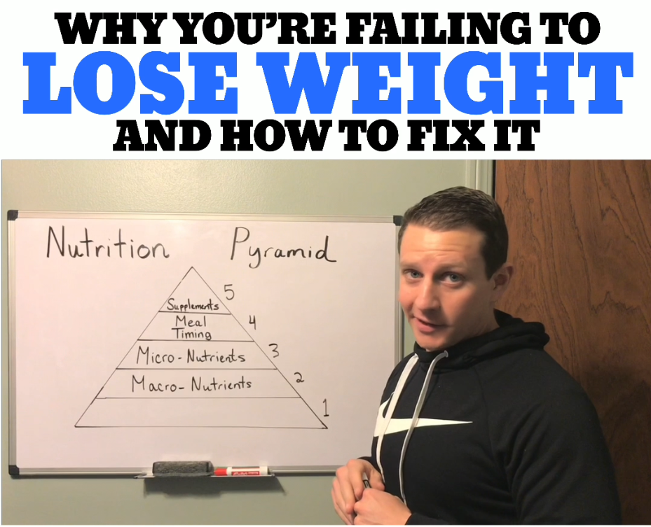 Why You're Failing To LOSE WEIGHT And How To Fix It